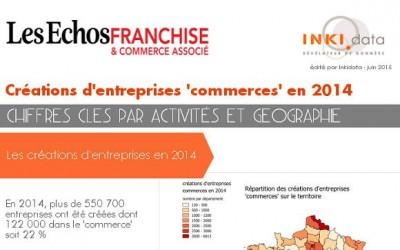 Le site 'Les Echos de la Franchise' publie une infographie Inkidata – Commerce