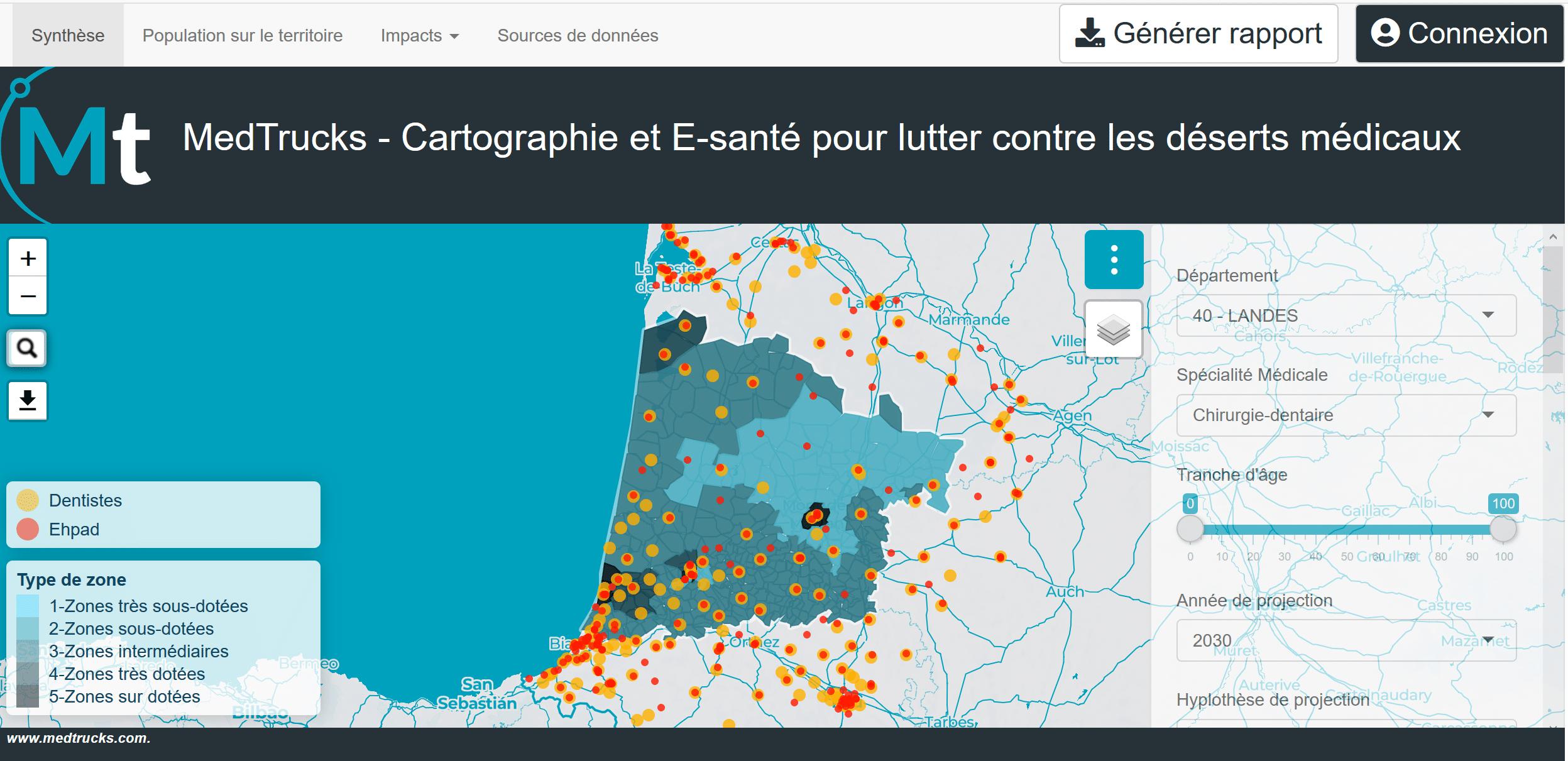 data visualisation interactive
