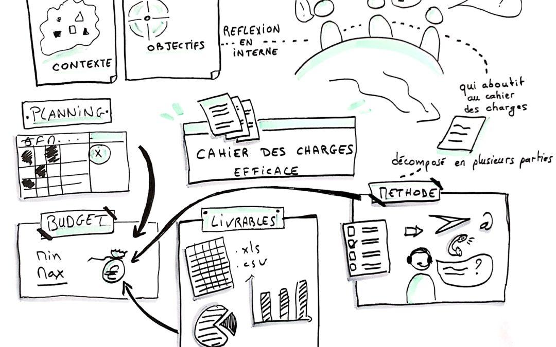 Comment préparer votre brief client pour une étude marketing ou une étude socioéconomique ?